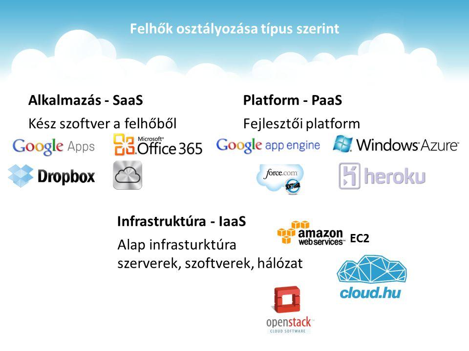 Felhők osztályozása típus szerint Alkalmazás - SaaS Kész szoftver a felhőből Platform - PaaS Fejlesztői platform Infrastruktúra - IaaS Alap infrasturktúra szerverek, szoftverek, hálózat EC2