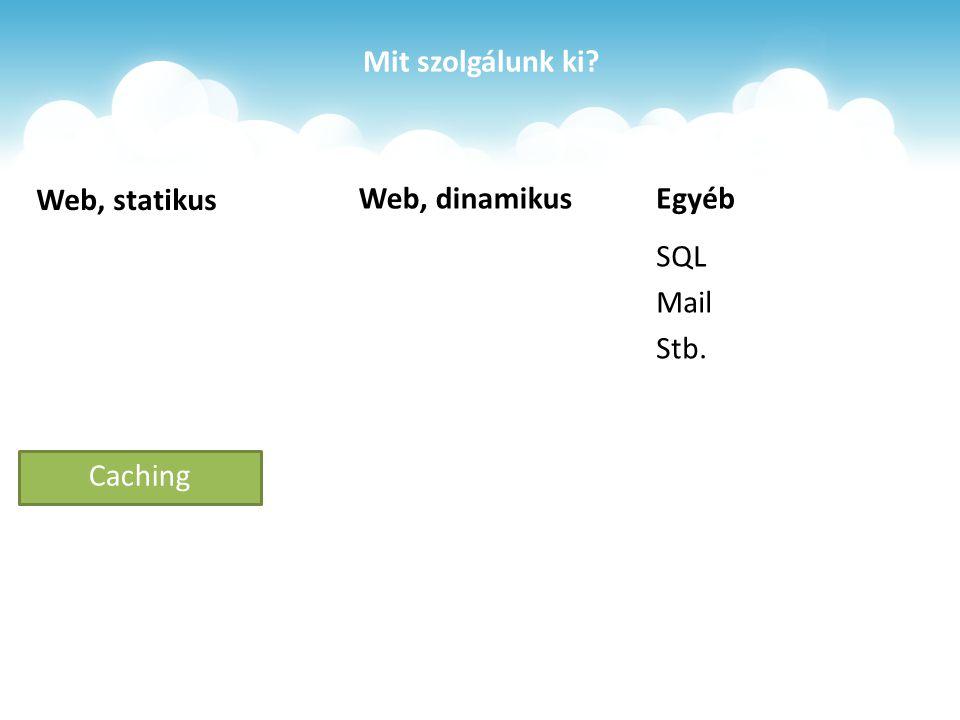Mit szolgálunk ki Caching Web, statikus Egyéb SQL Mail Stb. Web, dinamikus