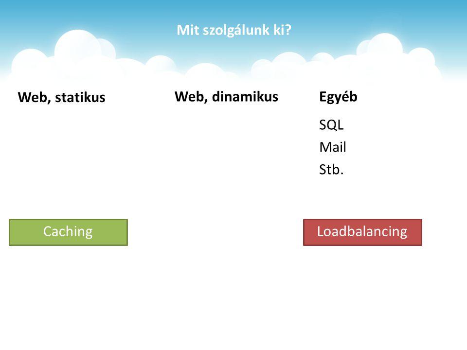 Mit szolgálunk ki CachingLoadbalancing Web, statikus Egyéb SQL Mail Stb. Web, dinamikus