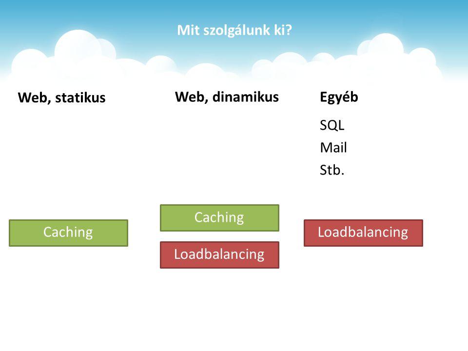 Mit szolgálunk ki. CachingLoadbalancing Caching Loadbalancing Web, statikus Egyéb SQL Mail Stb.