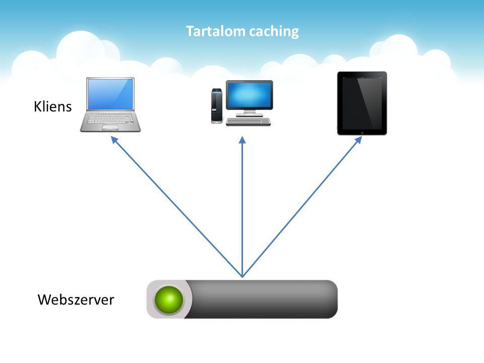 Tartalom caching Webszerver Kliens