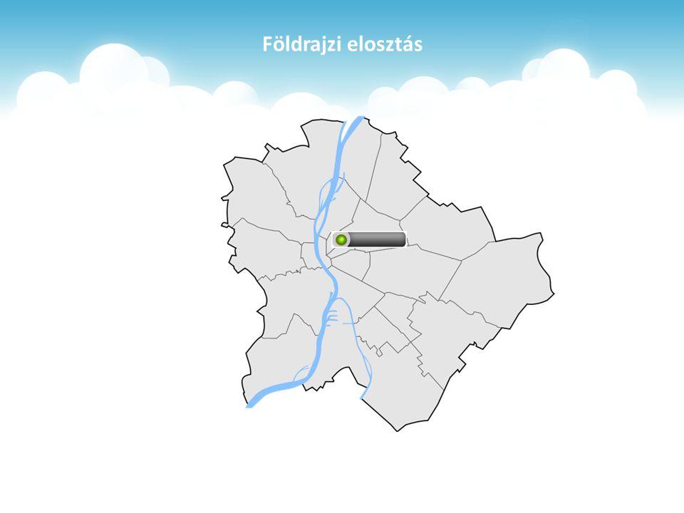 Földrajzi elosztás