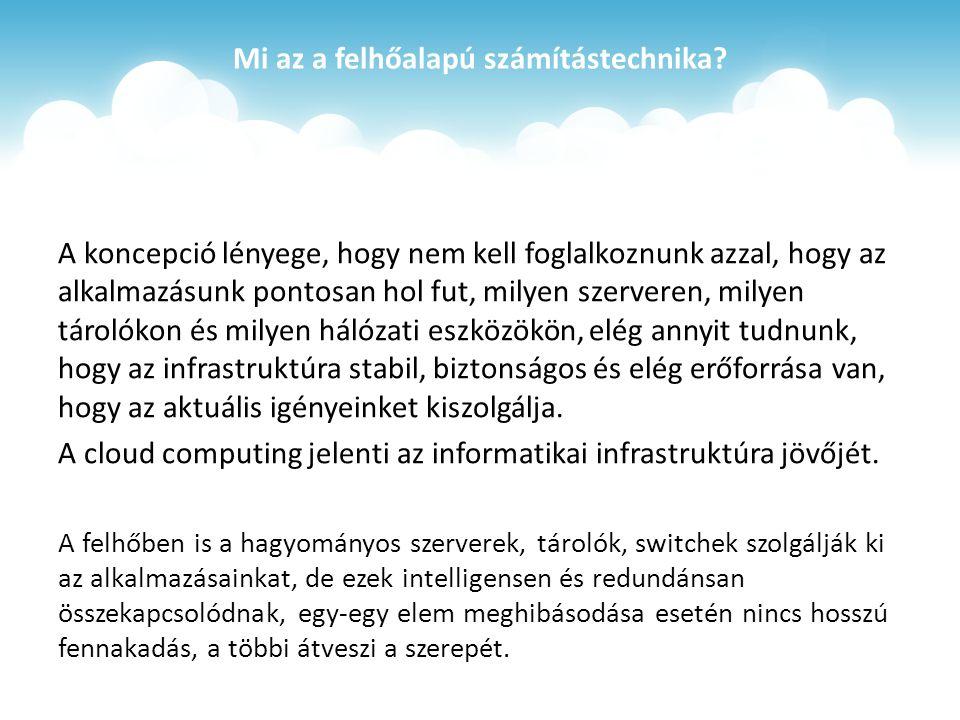 Felhők osztályozása típus szerint Alkalmazás - SaaS Kész szoftver a felhőből
