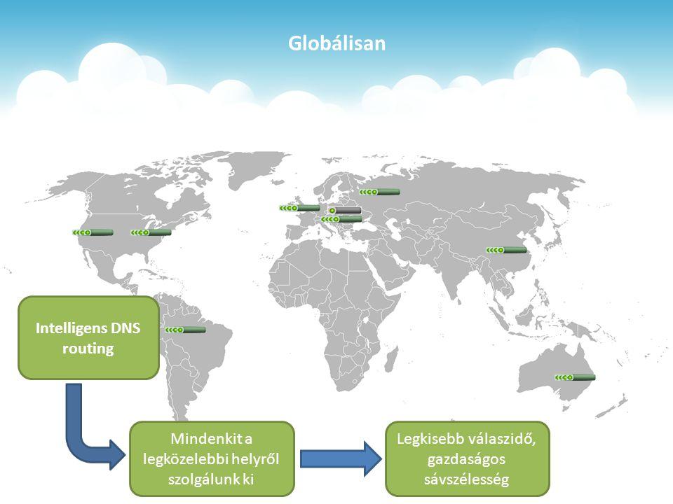 Globálisan Intelligens DNS routing Mindenkit a legközelebbi helyről szolgálunk ki Legkisebb válaszidő, gazdaságos sávszélesség