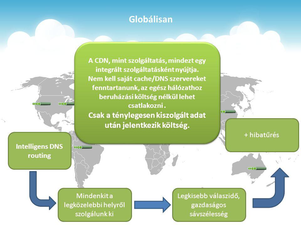 Globálisan Intelligens DNS routing Mindenkit a legközelebbi helyről szolgálunk ki Legkisebb válaszidő, gazdaságos sávszélesség + hibatűrés A CDN, mint szolgáltatás, mindezt egy integrált szolgáltatásként nyújtja.