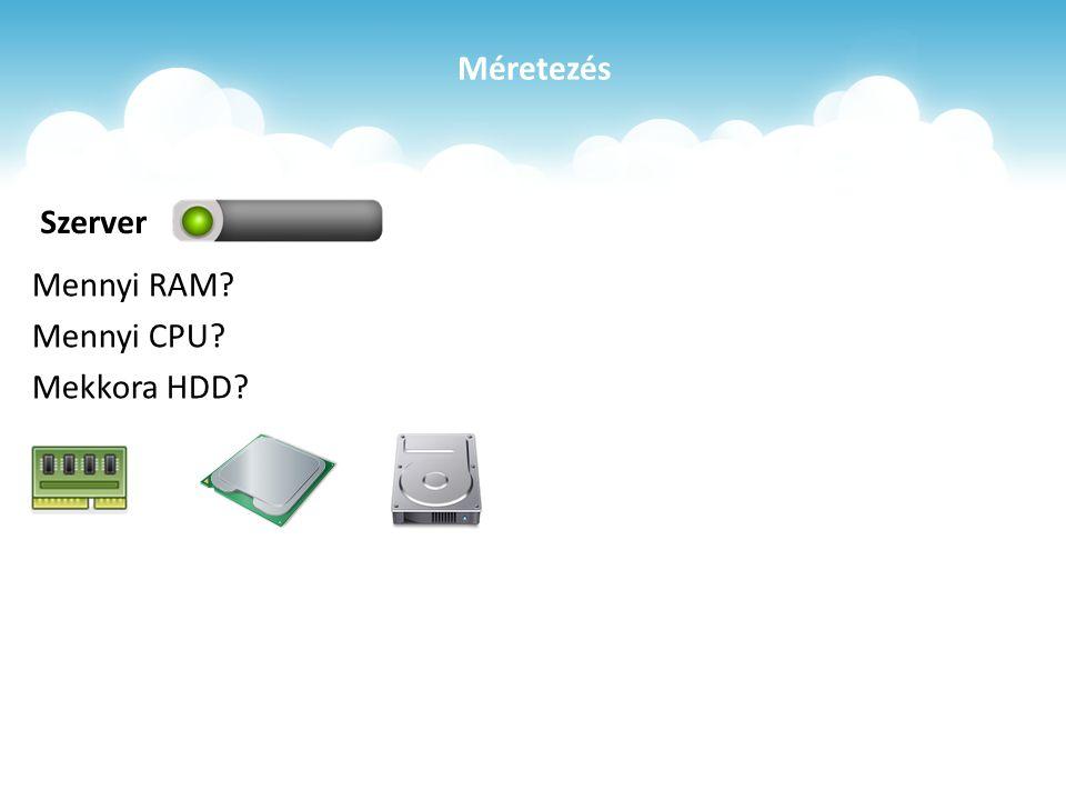 Méretezés Szerver Mennyi RAM Mennyi CPU Mekkora HDD