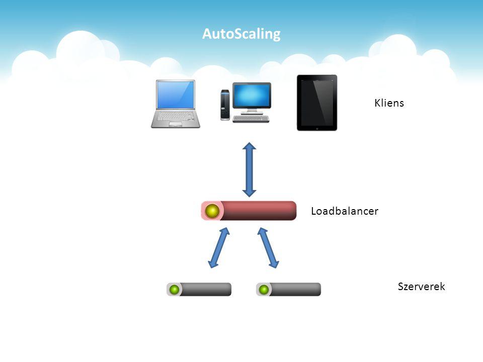 AutoScaling Loadbalancer Szerverek Kliens