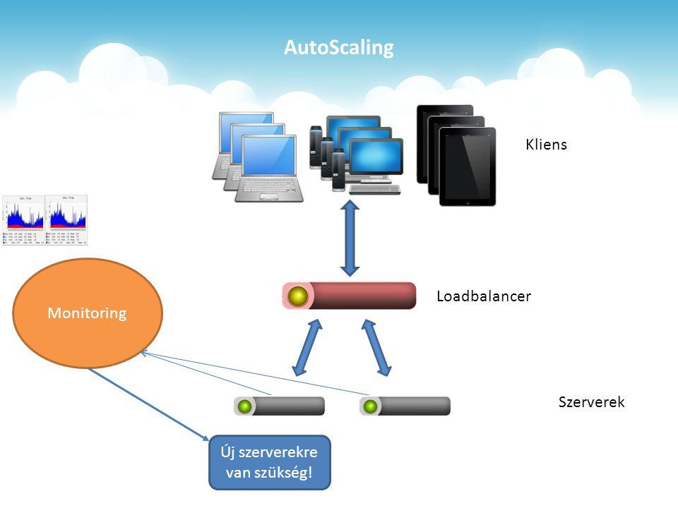 AutoScaling Loadbalancer Monitoring Szerverek Új szerverekre van szükség! Kliens