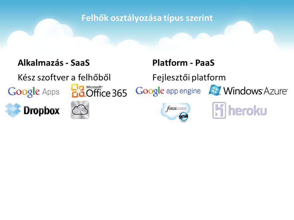 Felhők osztályozása típus szerint Alkalmazás - SaaS Kész szoftver a felhőből Platform - PaaS Fejlesztői platform