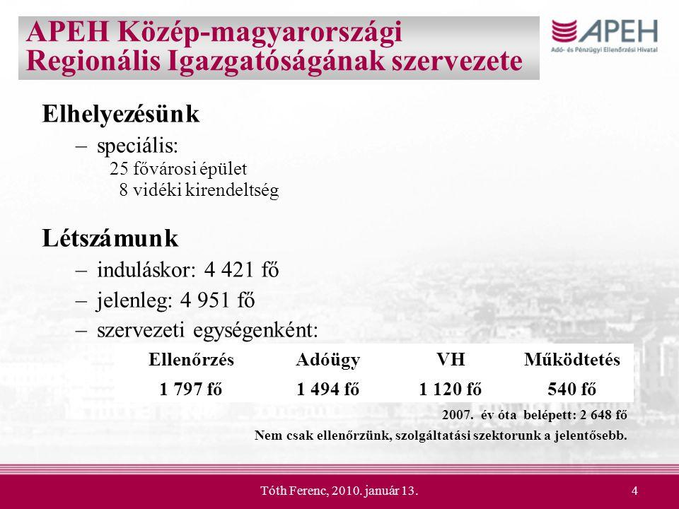Tóth Ferenc, 2010. január 13.4 Elhelyezésünk –speciális: 25 fővárosi épület 8 vidéki kirendeltség Létszámunk –induláskor: 4 421 fő –jelenleg: 4 951 fő