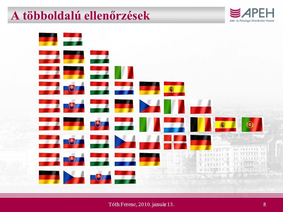 Tóth Ferenc, 2010. január 13.8 A többoldalú ellenőrzések