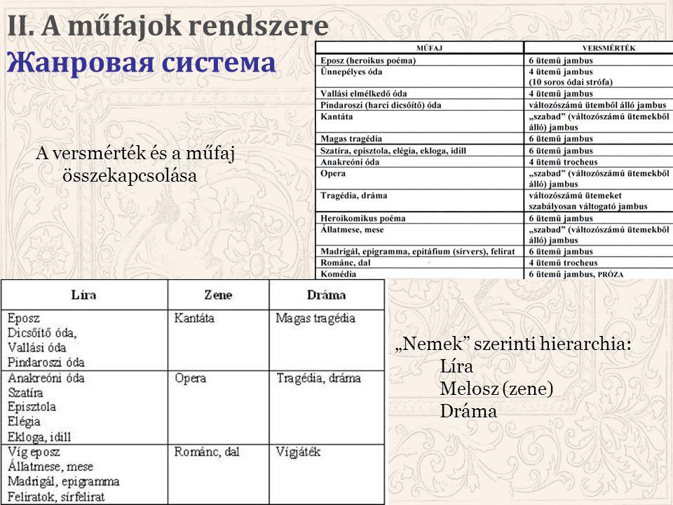 """A versmérték és a műfaj összekapcsolása """"Nemek"""" szerinti hierarchia: Líra Melosz (zene) Dráma II. A műfajok rendszere Жанровая система"""