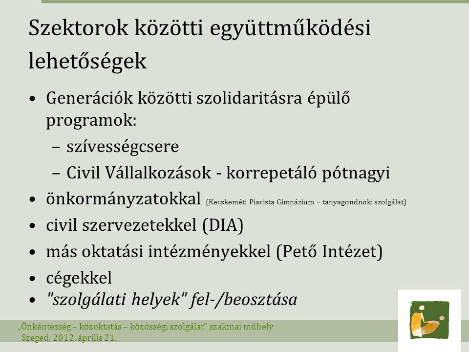 Szektorok közötti együttműködési lehetőségek Generációk közötti szolidaritásra épülő programok: –szívességcsere –Civil Vállalkozások - korrepetáló pót