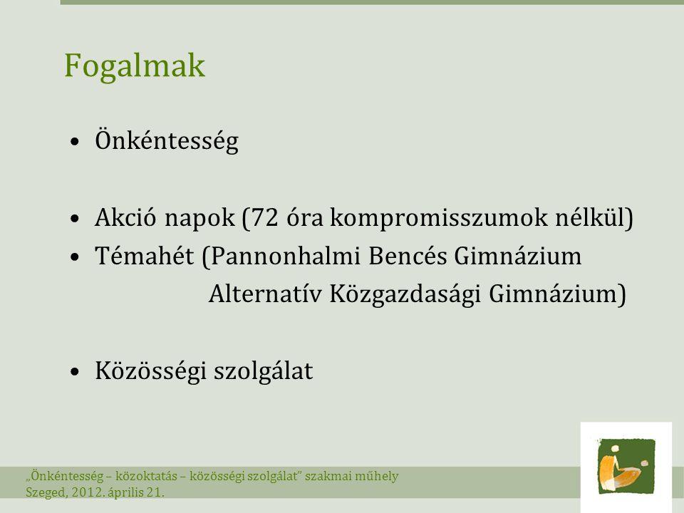 """Közösségi szolgálat az iskola pedagógiai programjában 50 órás órán kívüli tevékenység szociális kompetenciákat fejlesztő program helyi közösség javát szolgálja pedagógiai feldolgozás """"Önkéntesség – közoktatás – közösségi szolgálat szakmai műhely Szeged, 2012."""