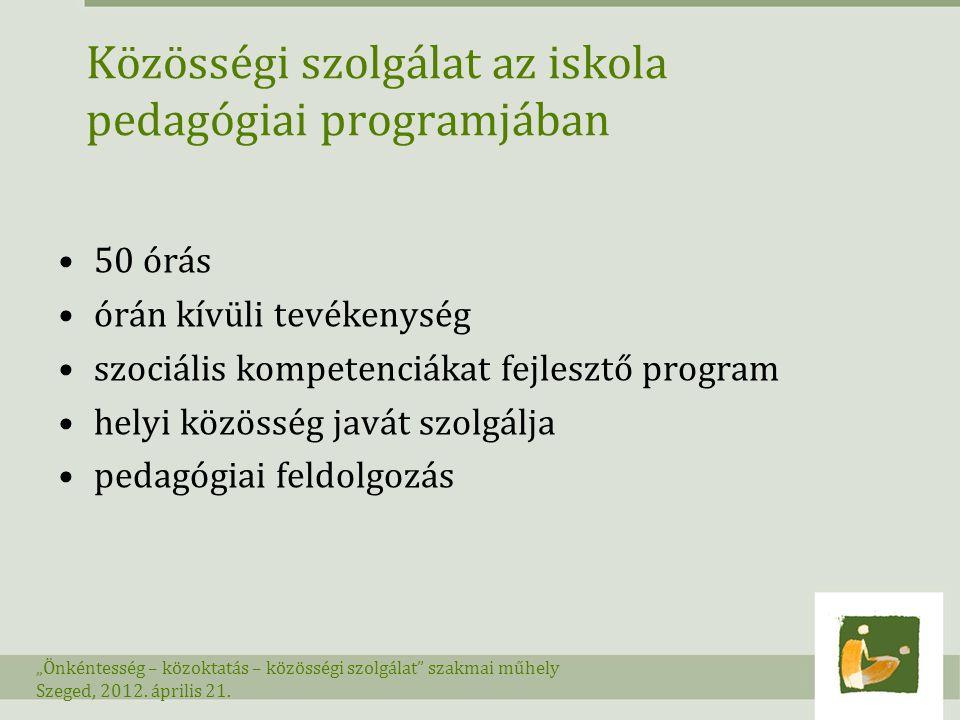 """KKSZ a kiterjesztési lehetőségei vertikális kiterjesztési lehetőségek horizontális kiterjesztési lehetőségek intézményi kapcsolatok fejlesztési lehetőségei """"Önkéntesség – közoktatás – közösségi szolgálat szakmai műhely Szeged, 2012."""