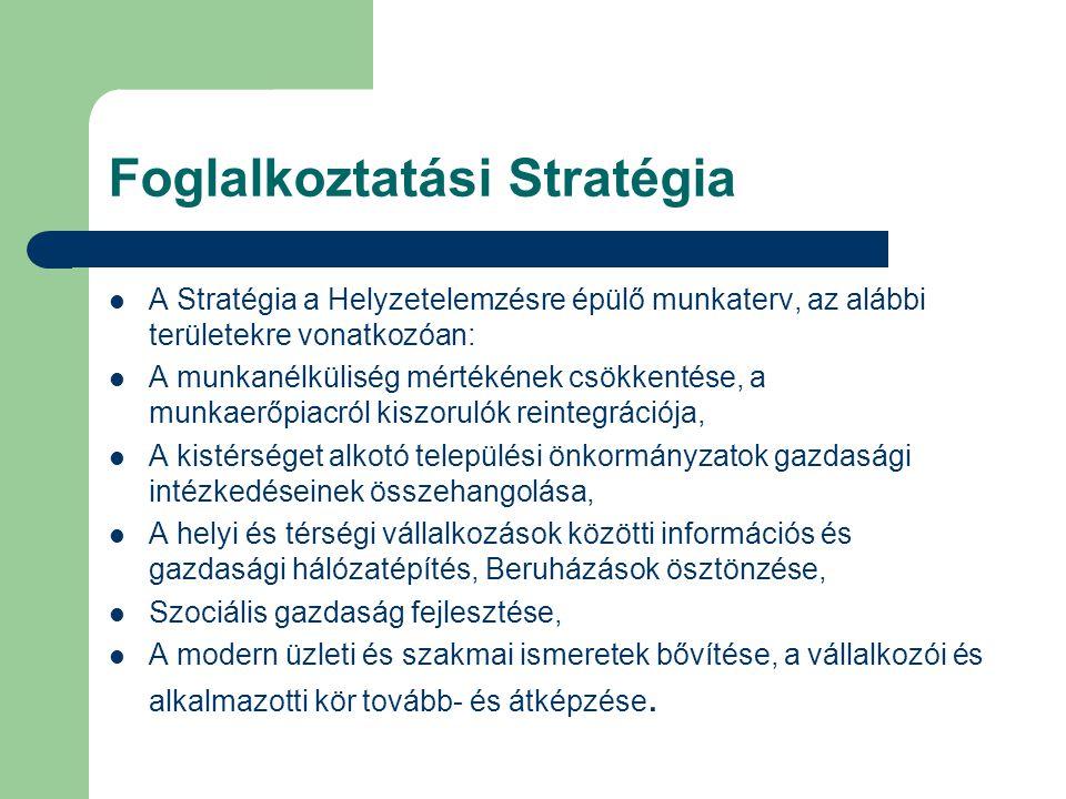 Foglalkoztatási Stratégia A Stratégia a Helyzetelemzésre épülő munkaterv, az alábbi területekre vonatkozóan: A munkanélküliség mértékének csökkentése, a munkaerőpiacról kiszorulók reintegrációja, A kistérséget alkotó települési önkormányzatok gazdasági intézkedéseinek összehangolása, A helyi és térségi vállalkozások közötti információs és gazdasági hálózatépítés, Beruházások ösztönzése, Szociális gazdaság fejlesztése, A modern üzleti és szakmai ismeretek bővítése, a vállalkozói és alkalmazotti kör tovább- és átképzése.