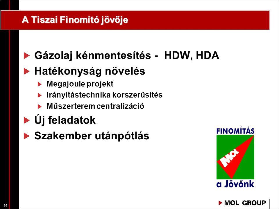 14 A Tiszai Finomító jövője Gázolaj kénmentesítés - HDW, HDA Hatékonyság növelés Megajoule projekt Irányítástechnika korszerűsítés Műszerterem centralizáció Új feladatok Szakember utánpótlás