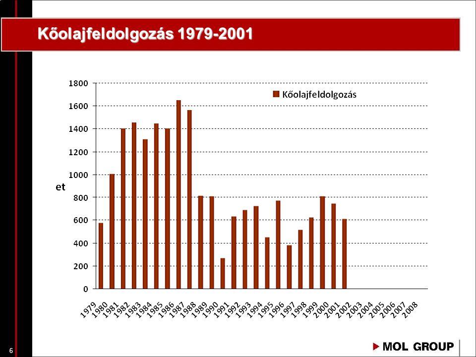 6 Kőolajfeldolgozás 1979-2001