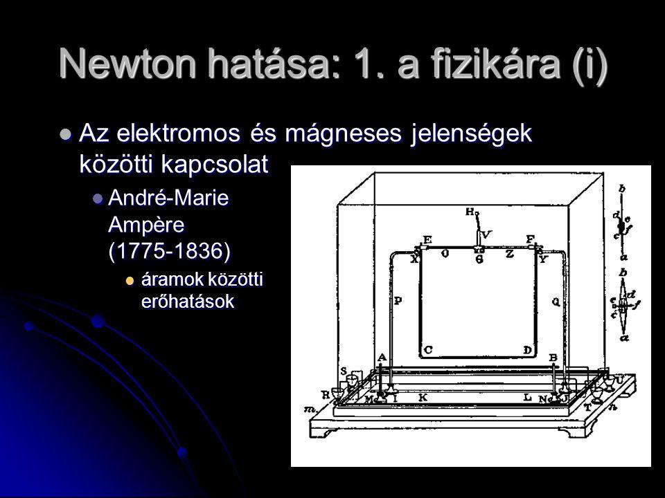 Newton hatása: 1. a fizikára (i) Az elektromos és mágneses jelenségek közötti kapcsolat Az elektromos és mágneses jelenségek közötti kapcsolat André-M