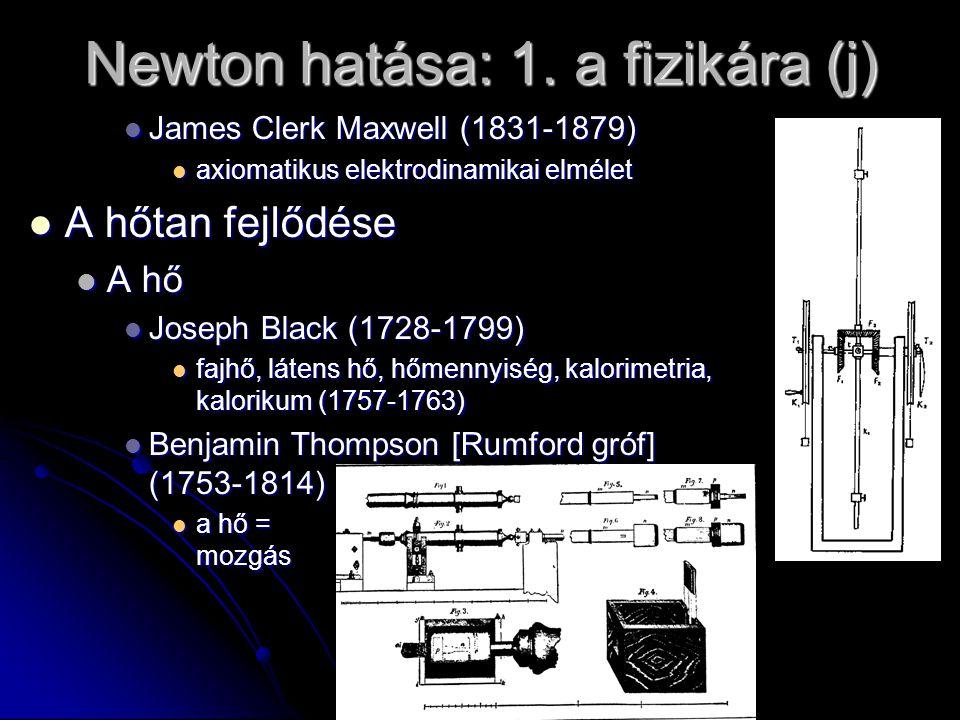 Newton hatása: 1. a fizikára (j) James Clerk Maxwell (1831-1879) James Clerk Maxwell (1831-1879) axiomatikus elektrodinamikai elmélet axiomatikus elek