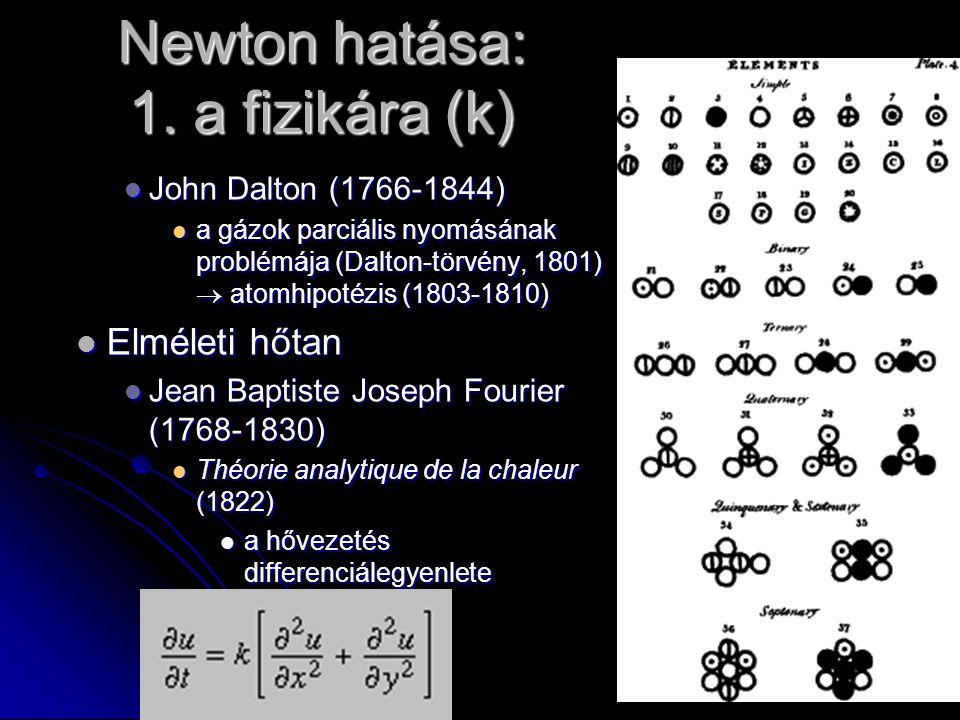 Newton hatása: 1. a fizikára (k) John Dalton (1766-1844) John Dalton (1766-1844) a gázok parciális nyomásának problémája (Dalton-törvény, 1801)  atom