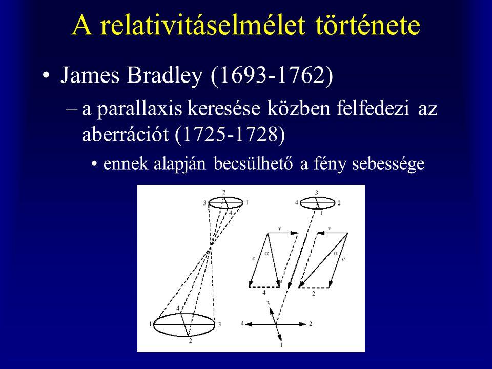 A relativitáselmélet története James Bradley (1693-1762) –a parallaxis keresése közben felfedezi az aberrációt (1725-1728) ennek alapján becsülhető a