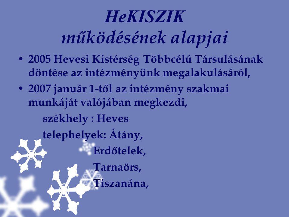 HeKISZIK működésének alapjai 2005 Hevesi Kistérség Többcélú Társulásának döntése az intézményünk megalakulásáról, 2007 január 1-től az intézmény szakmai munkáját valójában megkezdi, székhely : Heves telephelyek: Átány, Erdőtelek, Tarnaörs, Tiszanána,