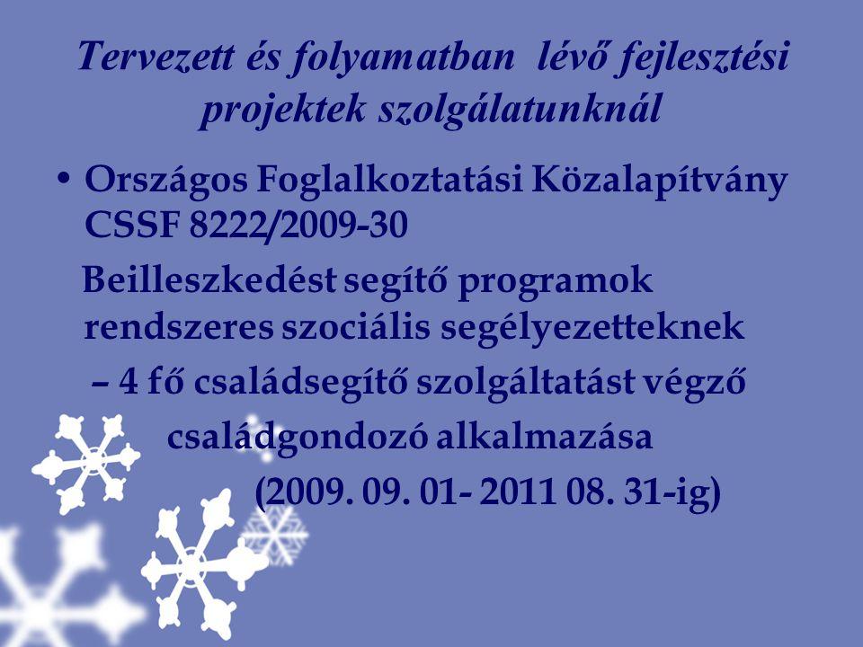 Tervezett és folyamatban lévő fejlesztési projektek szolgálatunknál Országos Foglalkoztatási Közalapítvány CSSF 8222/2009-30 Beilleszkedést segítő pro