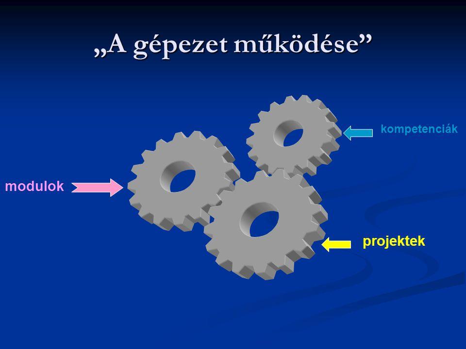 """""""A gépezet működése modulok kompetenciák projektek"""