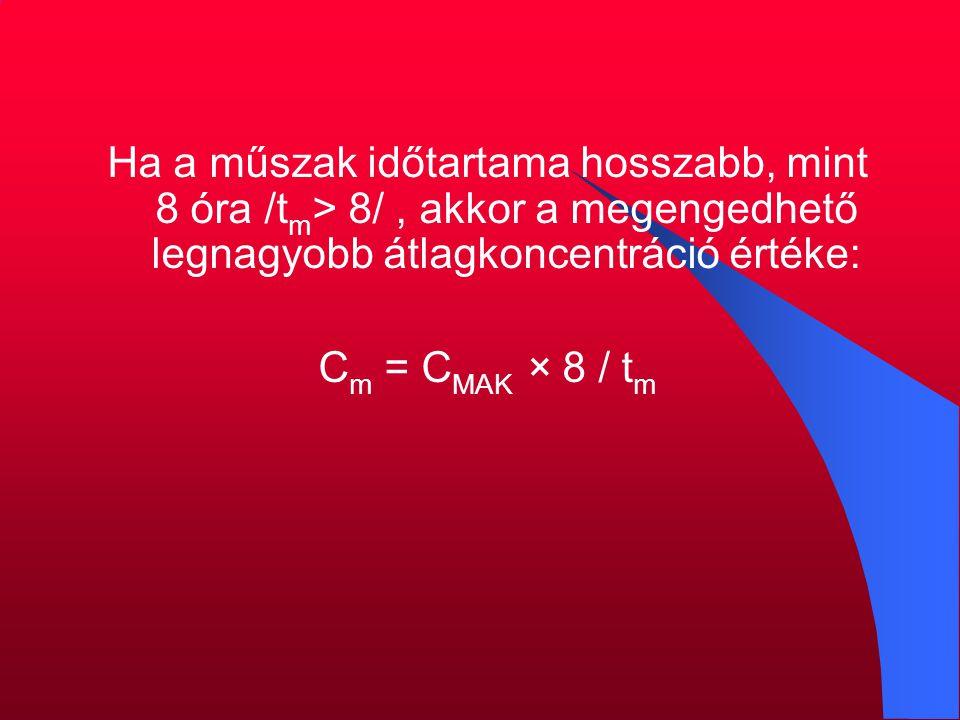 Csúcskoncentráció /CK-érték/: egy műszakon belül meghatározott rövid időre /általában 30 percre/ megengedett legnagyobb szennyeződés, amely általában