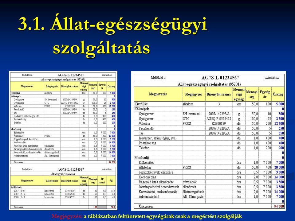 - állami támogatás ügyintézése ügyintézése 3.1. Állat-egészségügyi szolgáltatás Megjegyzés: a táblázatban feltüntetett egységárak csak a megértést szo