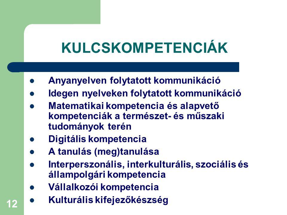 12 KULCSKOMPETENCIÁK Anyanyelven folytatott kommunikáció Idegen nyelveken folytatott kommunikáció Matematikai kompetencia és alapvető kompetenciák a természet- és műszaki tudományok terén Digitális kompetencia A tanulás (meg)tanulása Interperszonális, interkulturális, szociális és állampolgári kompetencia Vállalkozói kompetencia Kulturális kifejezőkészség