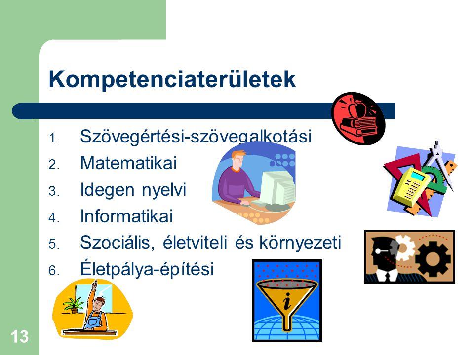 13 Kompetenciaterületek 1.Szövegértési-szövegalkotási 2.