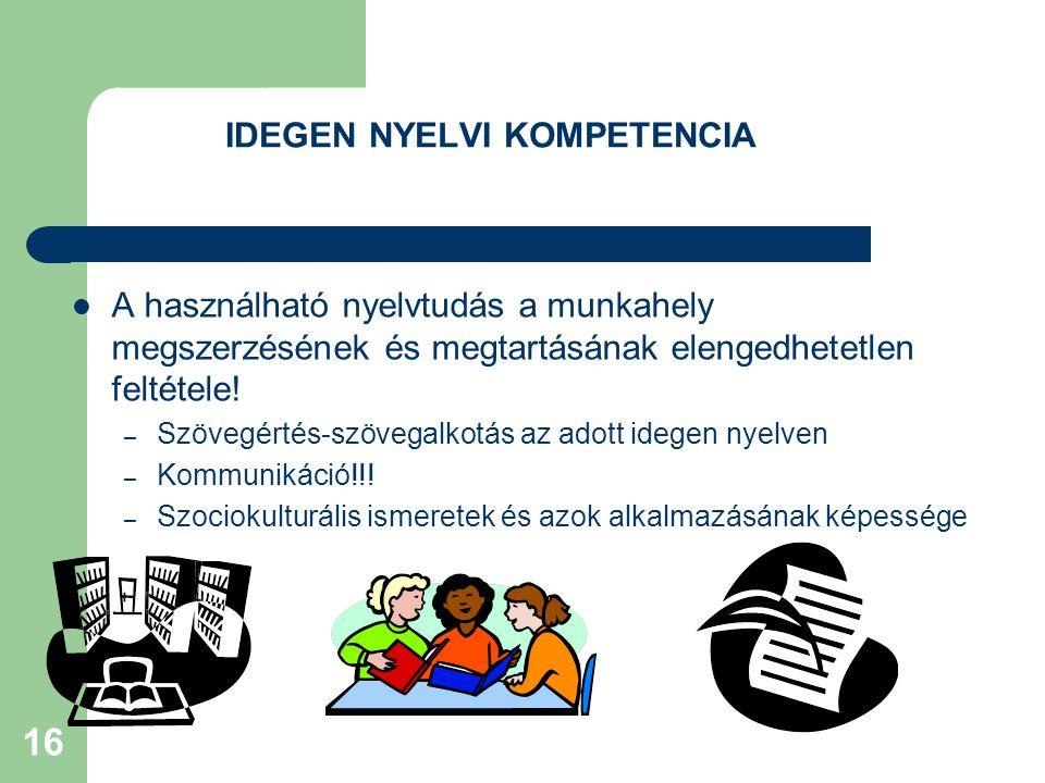16 IDEGEN NYELVI KOMPETENCIA A használható nyelvtudás a munkahely megszerzésének és megtartásának elengedhetetlen feltétele.