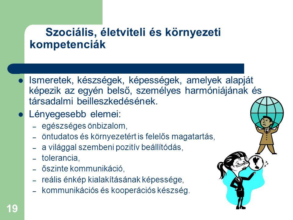 19 Szociális, életviteli és környezeti kompetenciák Ismeretek, készségek, képességek, amelyek alapját képezik az egyén belső, személyes harmóniájának és társadalmi beilleszkedésének.