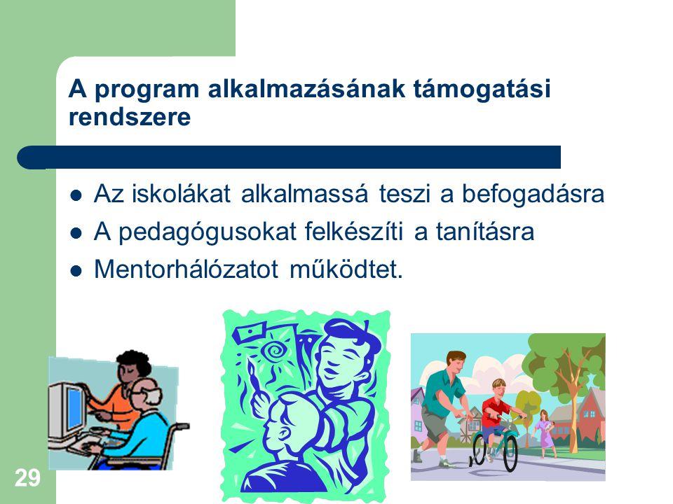 29 A program alkalmazásának támogatási rendszere Az iskolákat alkalmassá teszi a befogadásra A pedagógusokat felkészíti a tanításra Mentorhálózatot működtet.