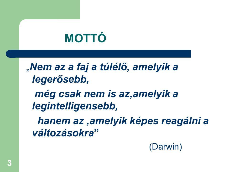 """3 MOTTÓ """"Nem az a faj a túlélő, amelyik a legerősebb, még csak nem is az,amelyik a legintelligensebb, hanem az,amelyik képes reagálni a változásokra (Darwin)"""