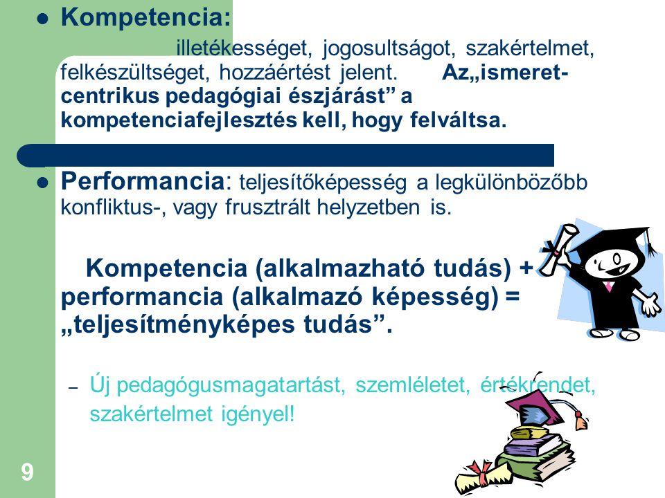 9 Kompetencia: illetékességet, jogosultságot, szakértelmet, felkészültséget, hozzáértést jelent.