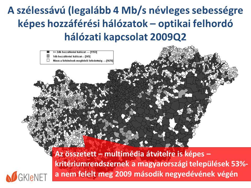 A szélessávú (legalább 4 Mb/s névleges sebességre képes hozzáférési hálózatok – optikai felhordó hálózati kapcsolat 2009Q2 Az összetett – multimédia átvitelre is képes – kritériumrendszernek a magyarországi települések 53%- a nem felelt meg 2009 második negyedévének végén