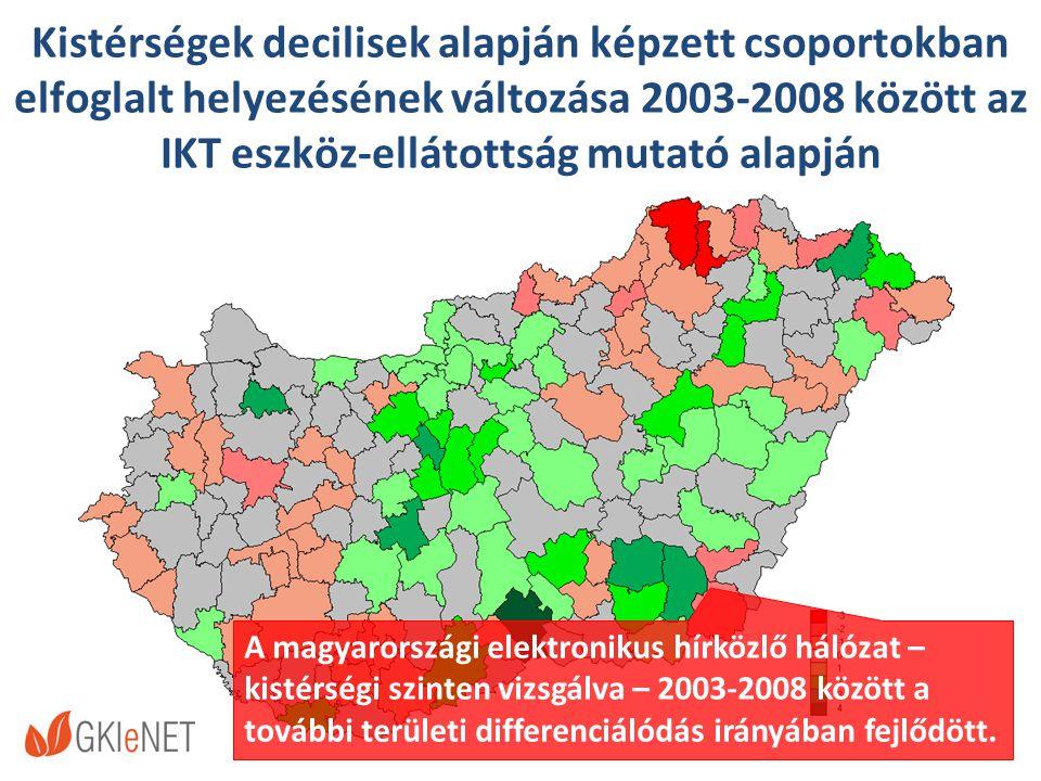 Kistérségek decilisek alapján képzett csoportokban elfoglalt helyezésének változása 2003-2008 között az IKT eszköz-ellátottság mutató alapján A magyarországi elektronikus hírközlő hálózat – kistérségi szinten vizsgálva – 2003-2008 között a további területi differenciálódás irányában fejlődött.
