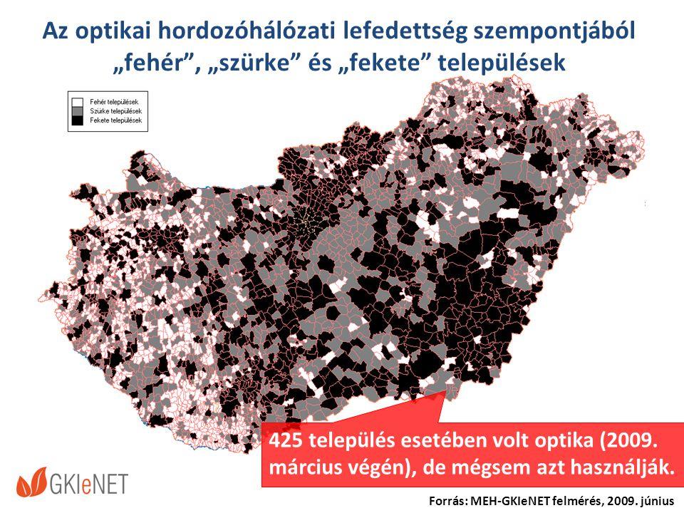 """Az optikai hordozóhálózati lefedettség szempontjából """"fehér , """"szürke és """"fekete települések 425 település esetében volt optika (2009."""