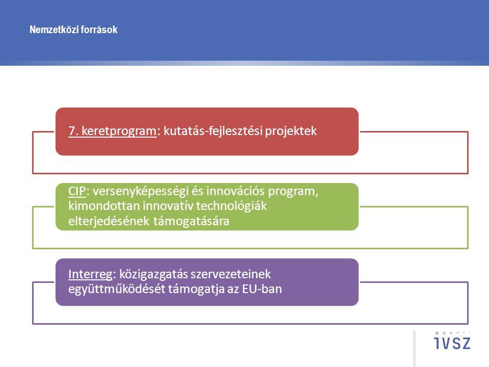Nemzetközi források 7. keretprogram: kutatás-fejlesztési projektek CIP: versenyképességi és innovációs program, kimondottan innovatív technológiák elt