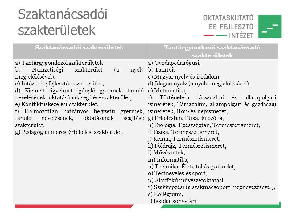 Szaktanácsadói szakterületek Tantárgyondozói szaktanácsadó szakterületek a) Tantárgygondozói szakterületek b) Nemzetiségi szakterület (a nyelv megjelö