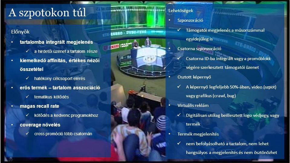 A szpotokon túl 20 Lehetőségek Szponzoráció Támogatói megjelenés a műsorszámmal egyidejűleg is Csatorna szponzoráció Csatorna ID-ba integrált vagy a p
