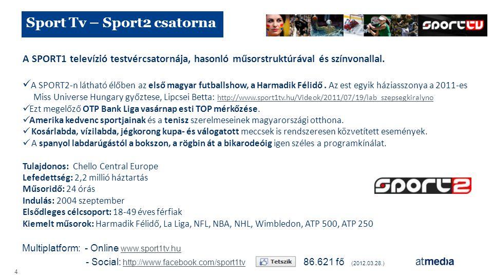 forrás: AGB Nielsen Médiakutató Kft. SHR%, M18-49, 2010-2012.01 15 Sport TV – SHR%