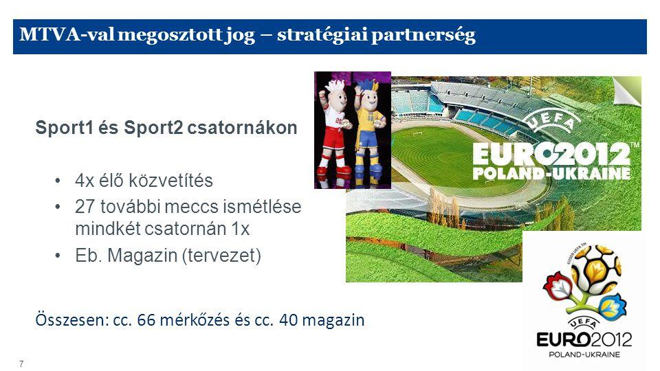 7 MTVA-val megosztott jog – stratégiai partnerség Sport1 és Sport2 csatornákon 4x élő közvetítés 27 további meccs ismétlése mindkét csatornán 1x Eb. M