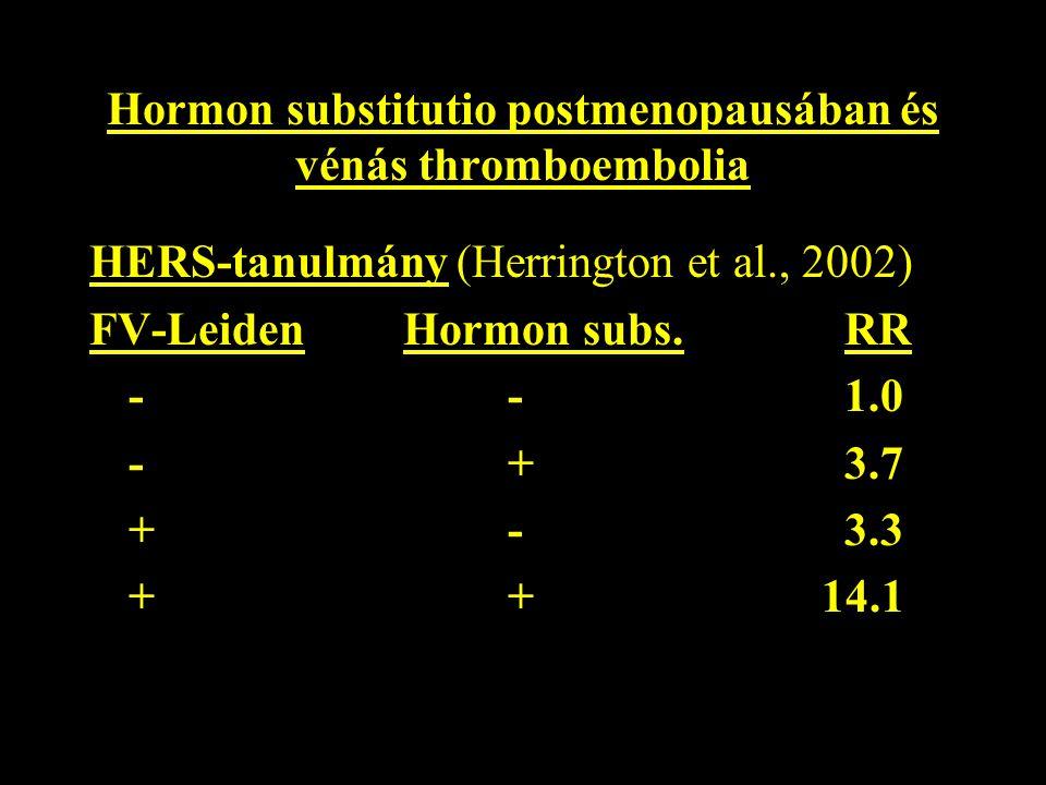 Hormon substitutio postmenopausában és vénás thromboembolia HERS-tanulmány (Herrington et al., 2002) FV-LeidenHormon subs. RR -- 1.0 -+ 3.7 +- 3.3 ++1