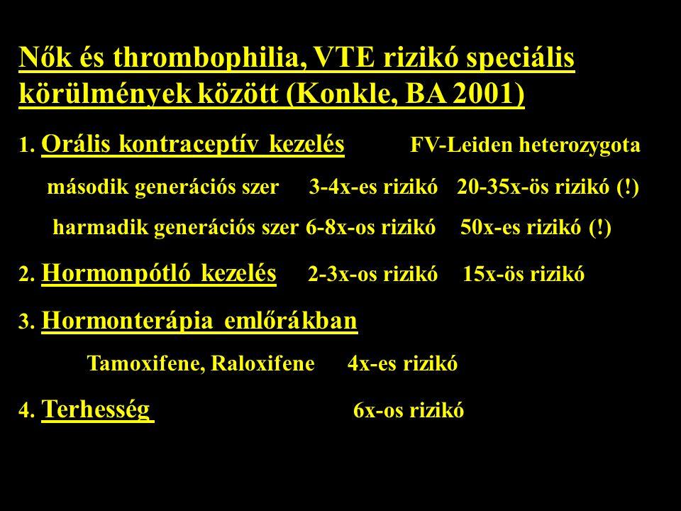 Nők és thrombophilia, VTE rizikó speciális körülmények között (Konkle, BA 2001) 1. Orális kontraceptív kezelés FV-Leiden heterozygota második generáci