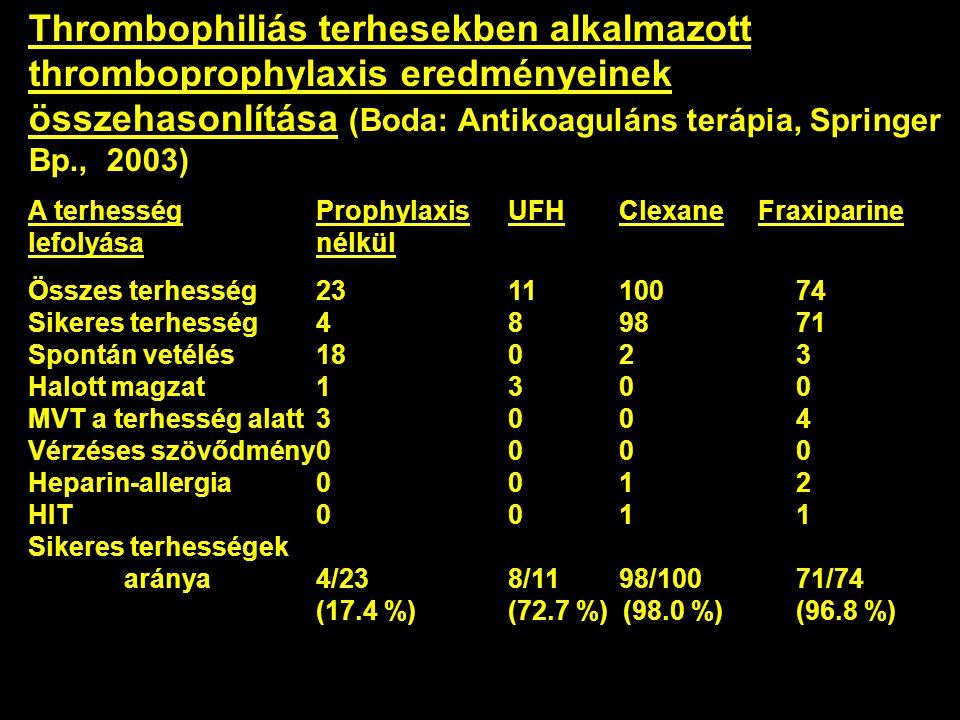 Thrombophiliás terhesekben alkalmazott thromboprophylaxis eredményeinek összehasonlítása (Boda: Antikoaguláns terápia, Springer Bp., 2003) A terhesség
