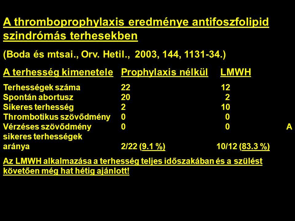 A thromboprophylaxis eredménye antifoszfolipid szindrómás terhesekben (Boda és mtsai., Orv. Hetil., 2003, 144, 1131-34.) A terhesség kimeneteleProphyl